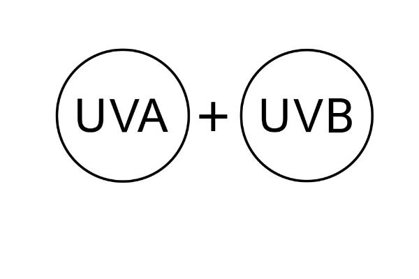 Blogpost Sunday Brush UVA en UVB logo